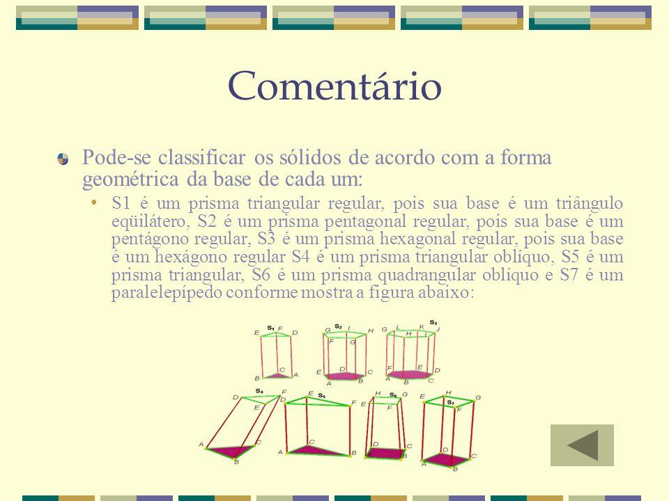 Comentário Pode-se classificar os sólidos de acordo com a forma geométrica da base de cada um: