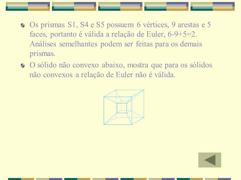 Os prismas S1, S4 e S5 possuem 6 vértices, 9 arestas e 5 faces, portanto é válida a relação de Euler, 6-9+5=2. Análises semelhantes podem ser feitas para os demais prismas.