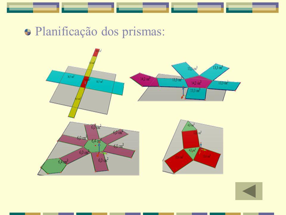 Planificação dos prismas: