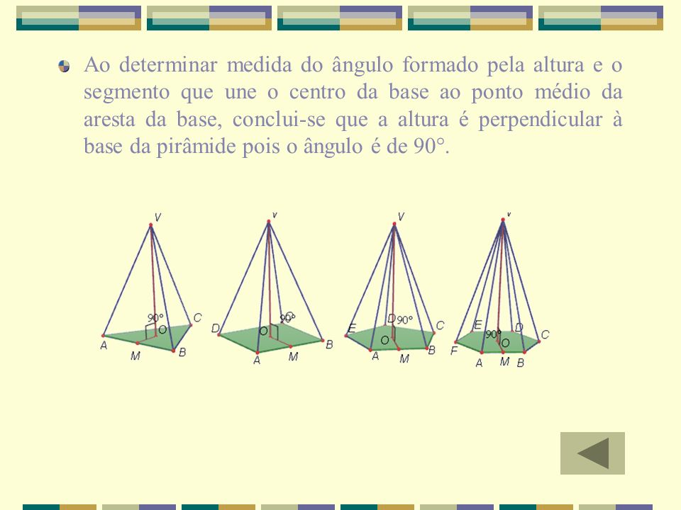 Ao determinar medida do ângulo formado pela altura e o segmento que une o centro da base ao ponto médio da aresta da base, conclui-se que a altura é perpendicular à base da pirâmide pois o ângulo é de 90°.