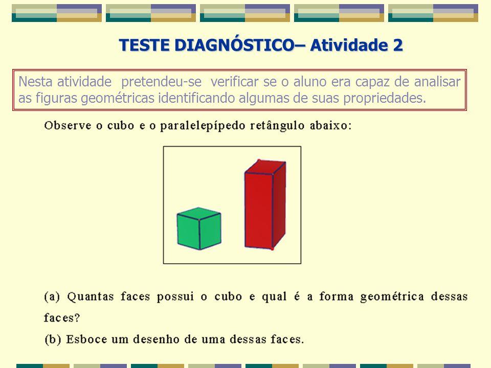 TESTE DIAGNÓSTICO– Atividade 2
