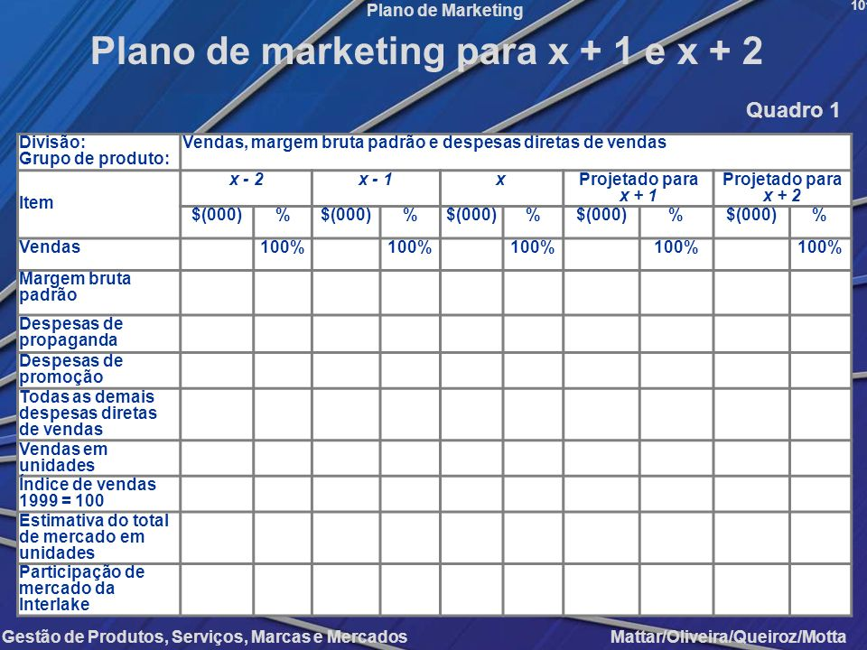 Plano de marketing para x + 1 e x + 2