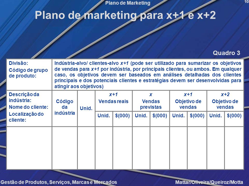 Plano de marketing para x+1 e x+2