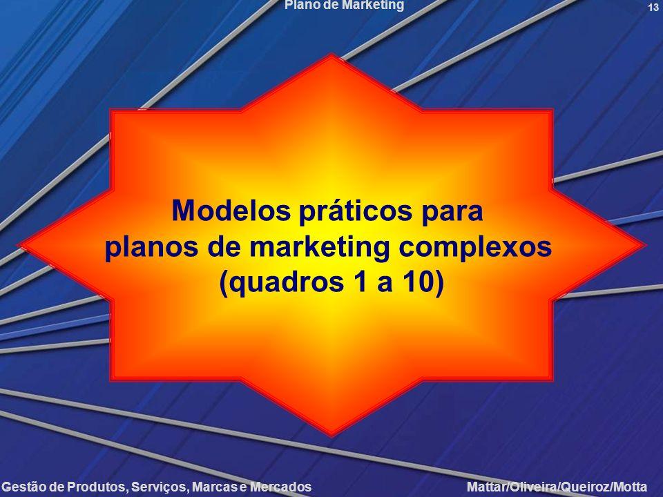 planos de marketing complexos