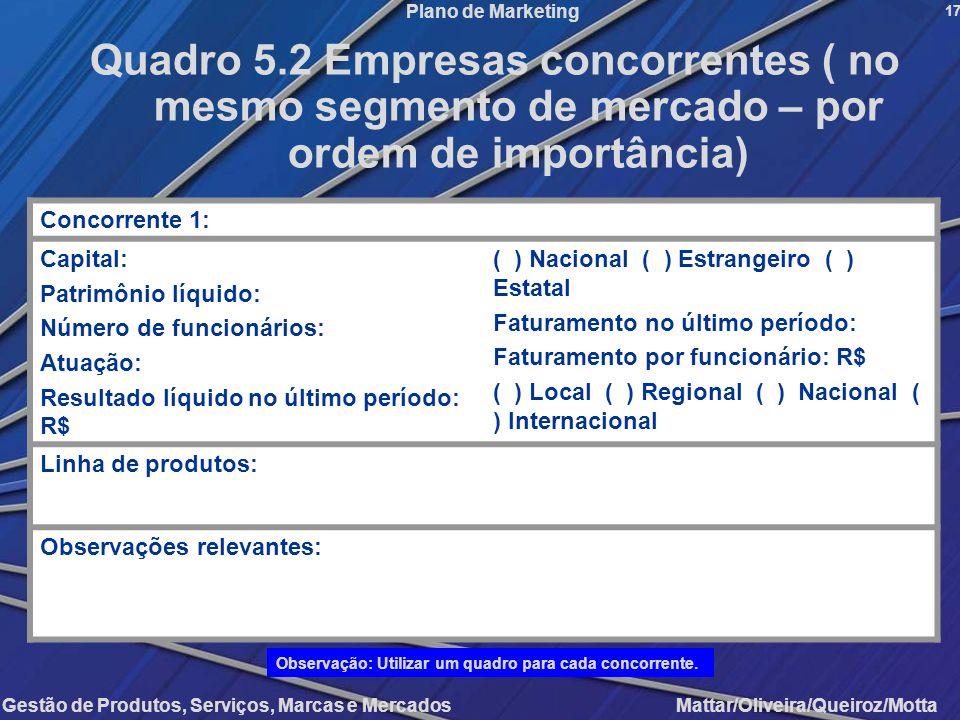 Quadro 5.2 Empresas concorrentes ( no mesmo segmento de mercado – por ordem de importância)
