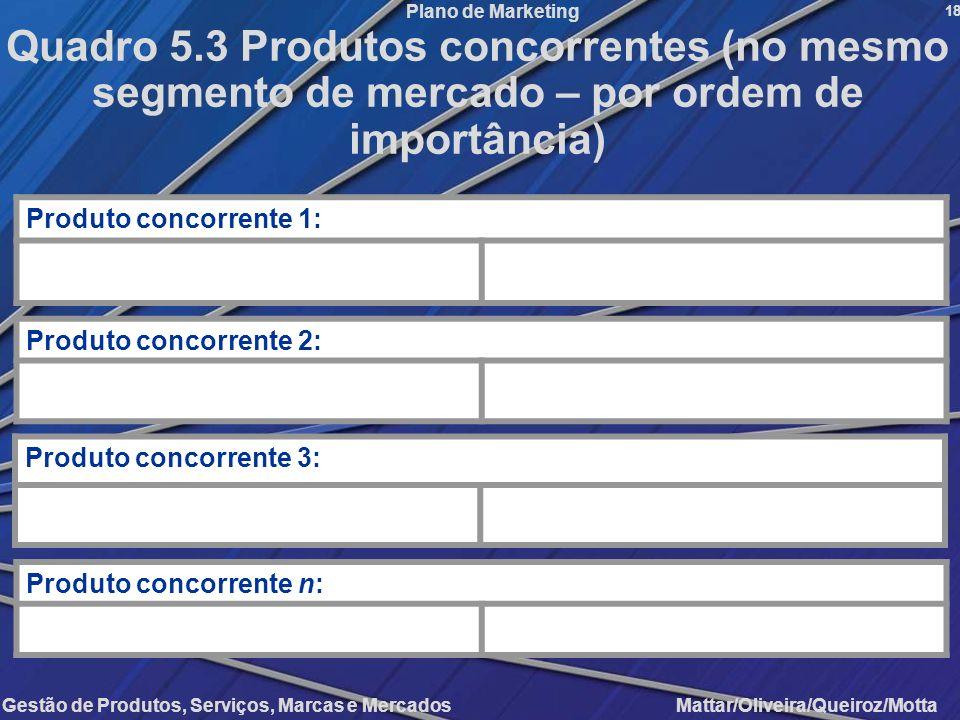 Quadro 5.3 Produtos concorrentes (no mesmo
