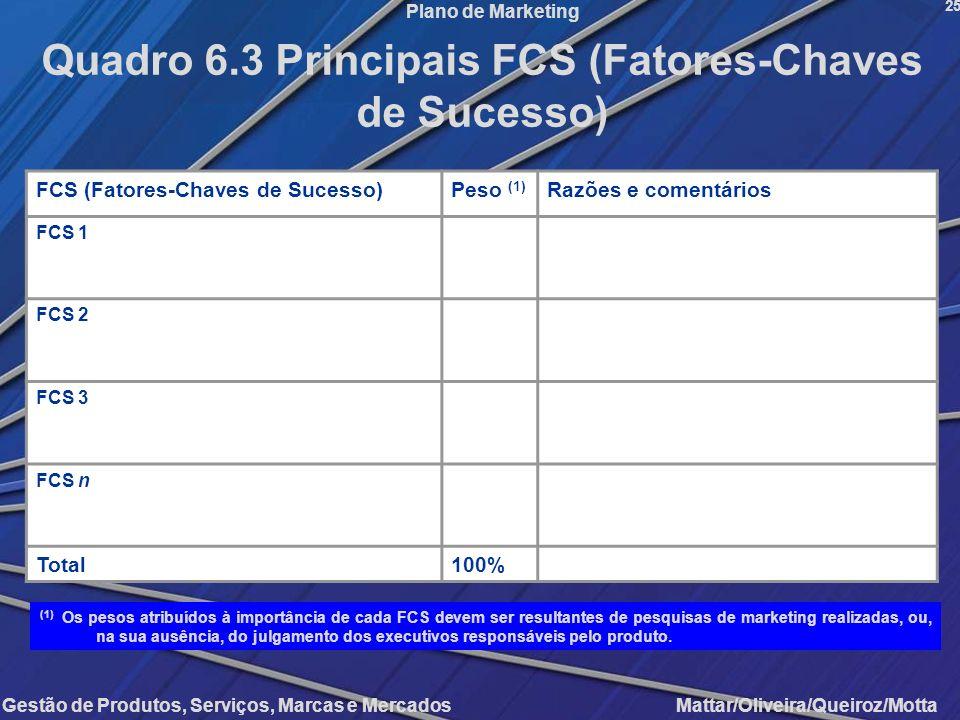 Quadro 6.3 Principais FCS (Fatores-Chaves