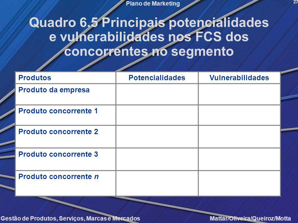 Quadro 6.5 Principais potencialidades e vulnerabilidades nos FCS dos