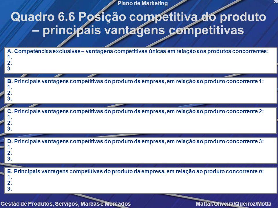 Quadro 6.6 Posição competitiva do produto