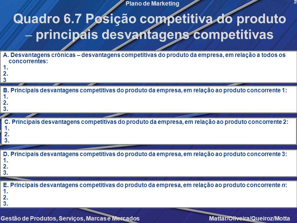 Quadro 6.7 Posição competitiva do produto