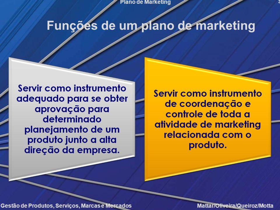 Funções de um plano de marketing