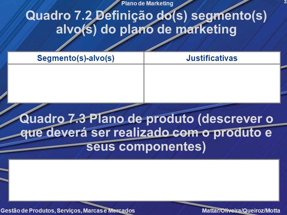 Quadro 7.2 Definição do(s) segmento(s) alvo(s) do plano de marketing