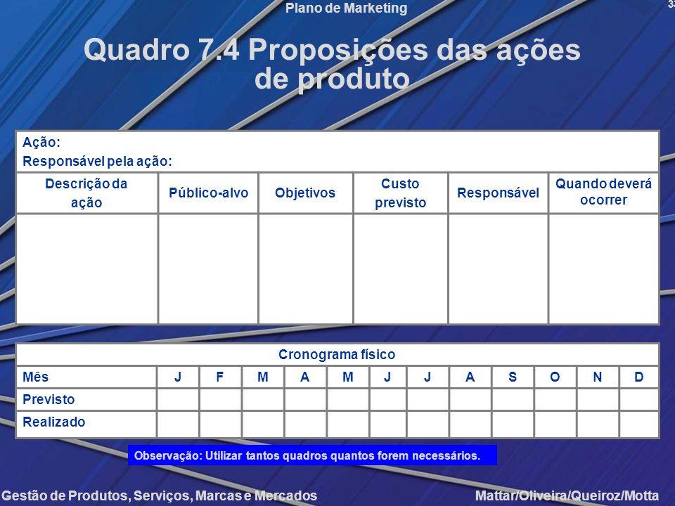 Quadro 7.4 Proposições das ações