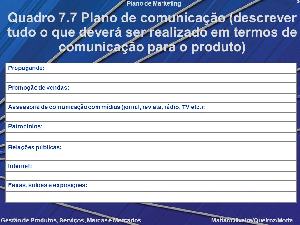 Quadro 7.7 Plano de comunicação (descrever