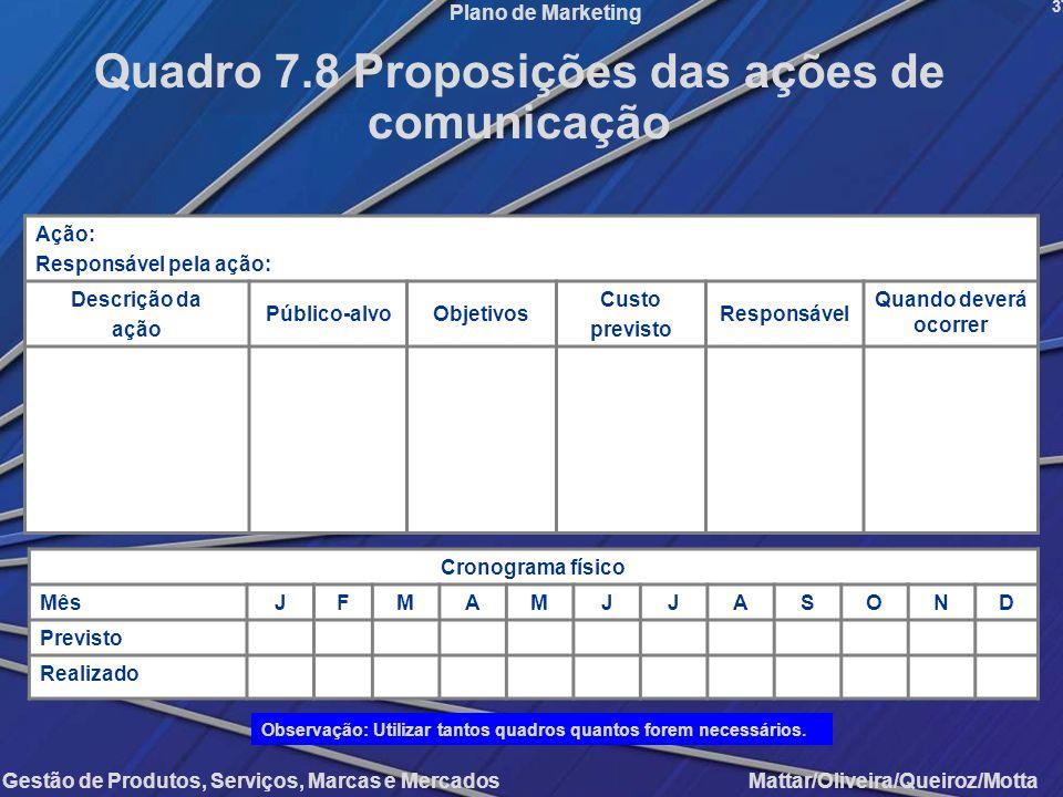 Quadro 7.8 Proposições das ações de
