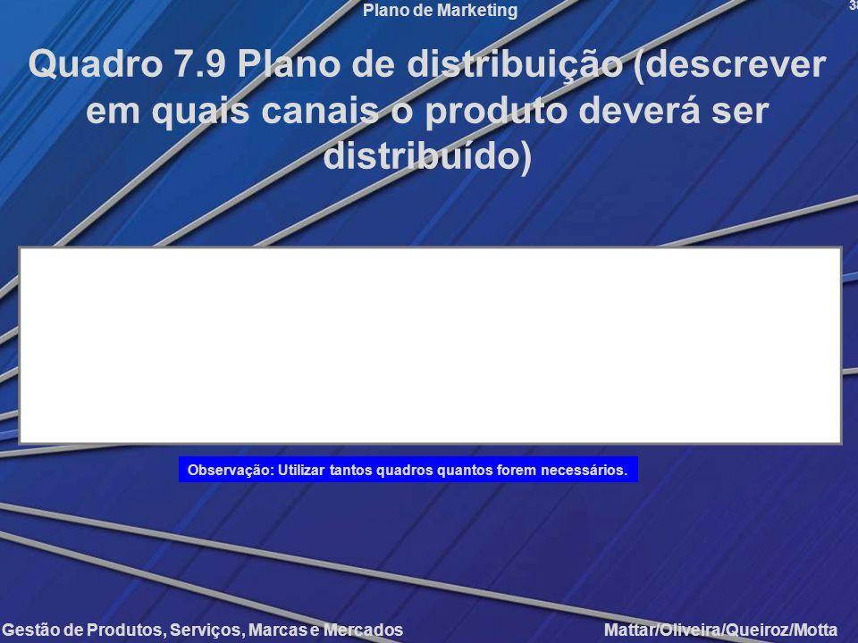 Quadro 7.9 Plano de distribuição (descrever