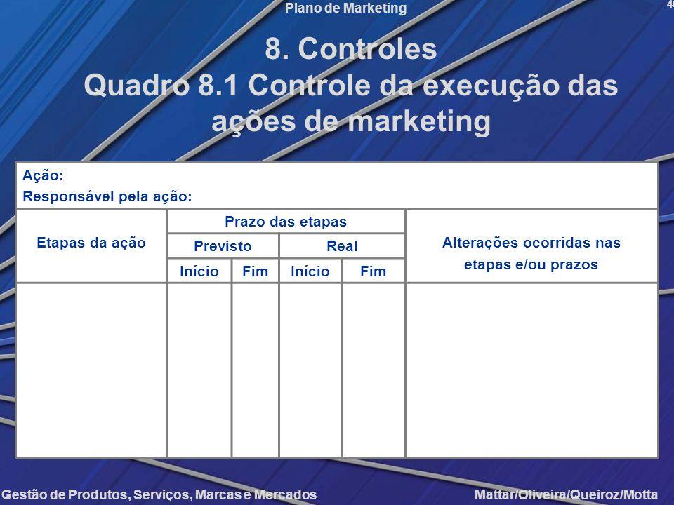 Quadro 8.1 Controle da execução das Alterações ocorridas nas