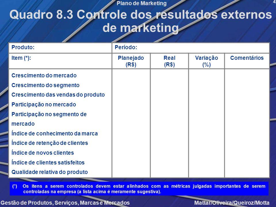 Quadro 8.3 Controle dos resultados externos