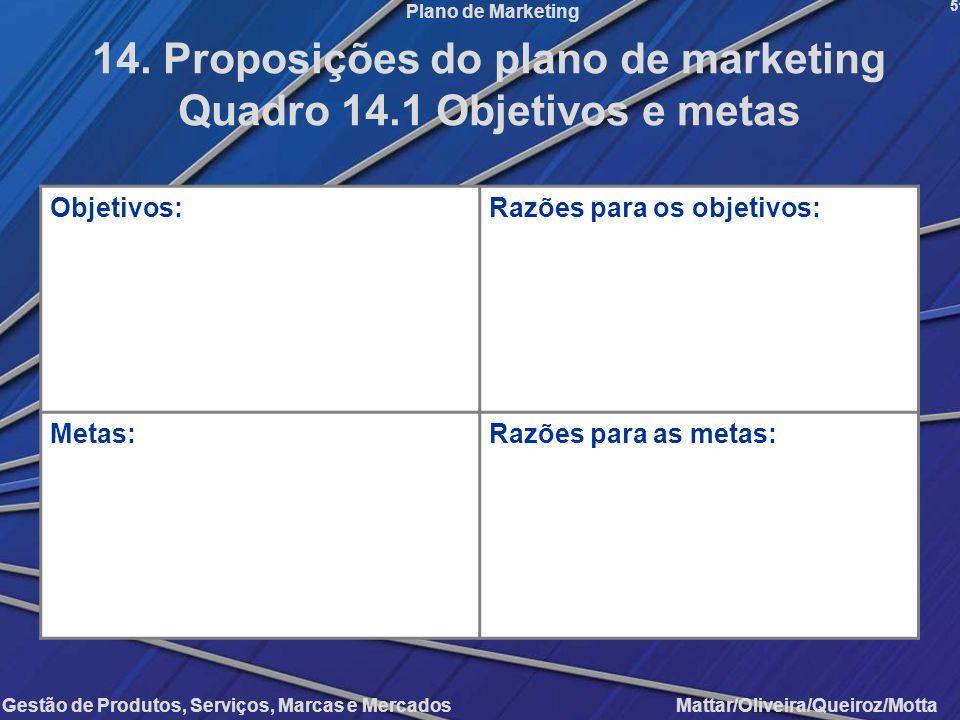 14. Proposições do plano de marketing Quadro 14.1 Objetivos e metas