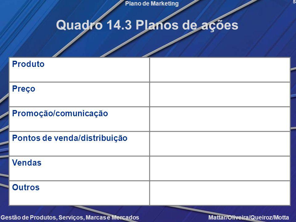 Quadro 14.3 Planos de ações Produto Preço Promoção/comunicação