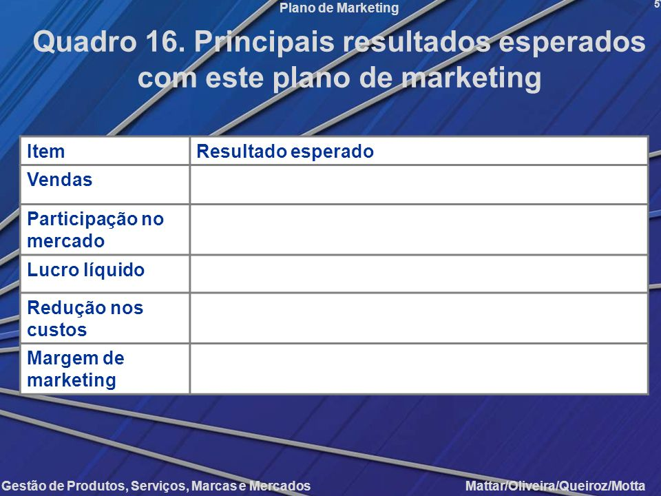 Quadro 16. Principais resultados esperados com este plano de marketing