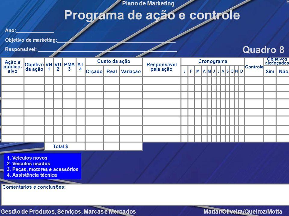 Programa de ação e controle