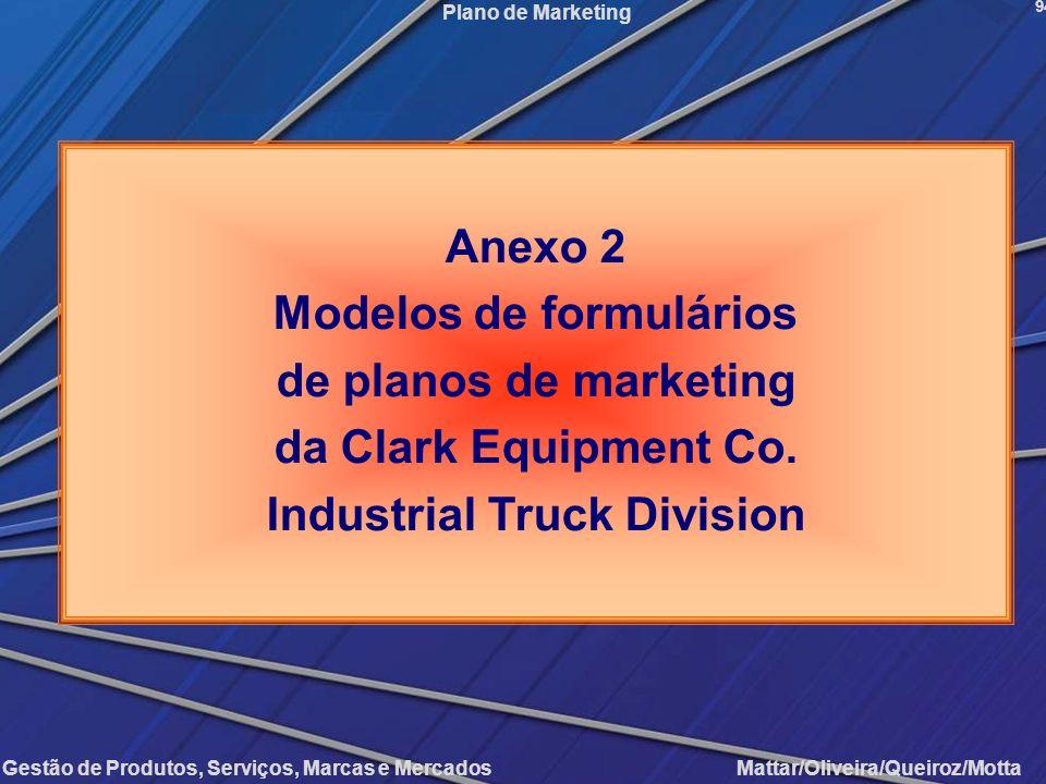 Modelos de formulários Industrial Truck Division