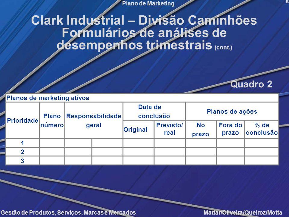 Clark Industrial – Divisão Caminhões