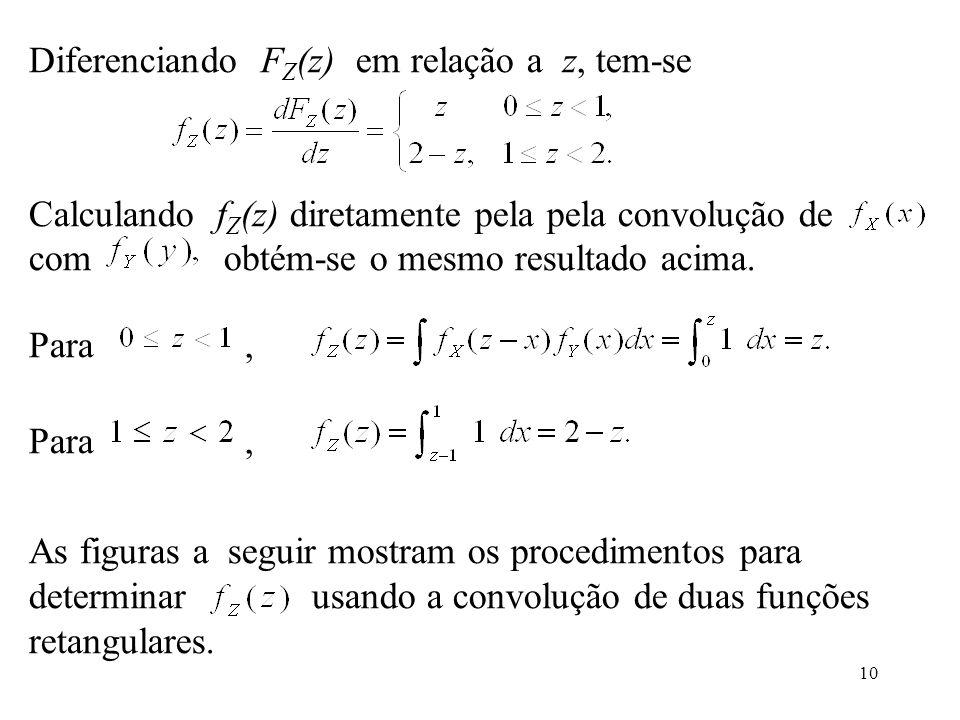 Diferenciando FZ(z) em relação a z, tem-se