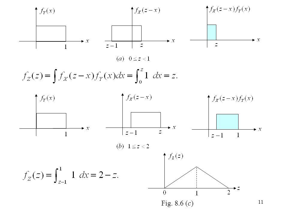 Fig. 8.6 (c)