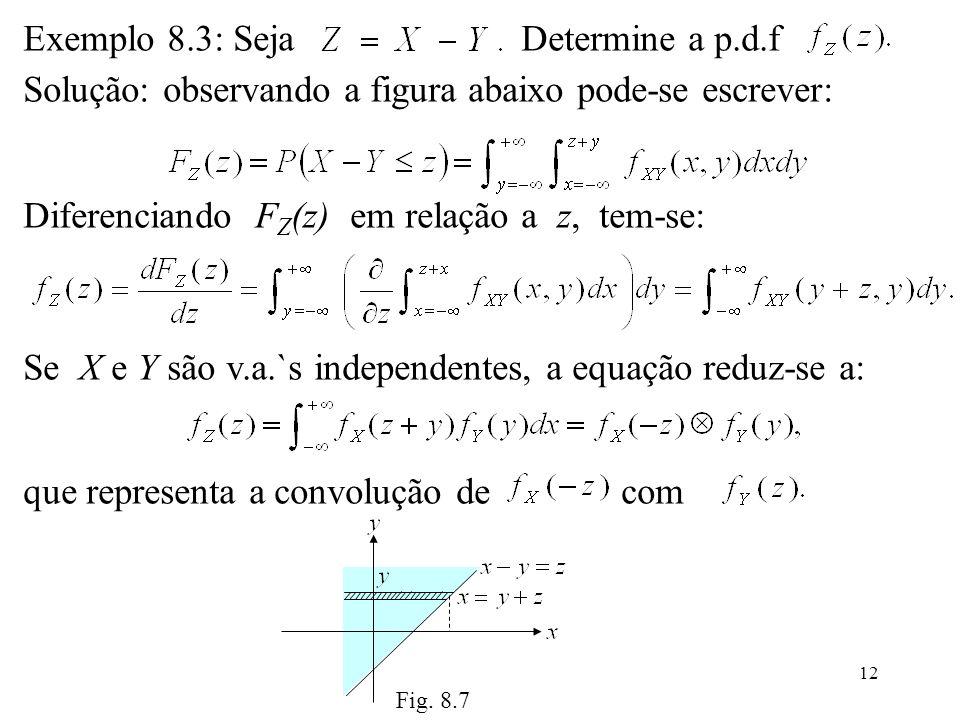 Exemplo 8.3: Seja Determine a p.d.f