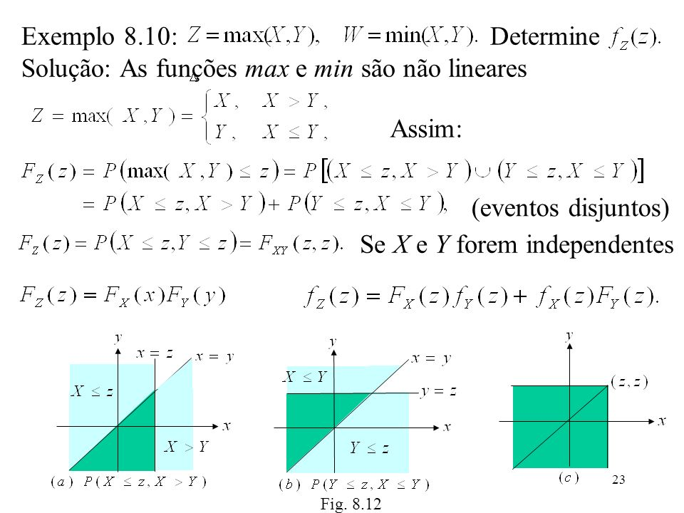 Exemplo 8.10: Determine Solução: As funções max e min são não lineares
