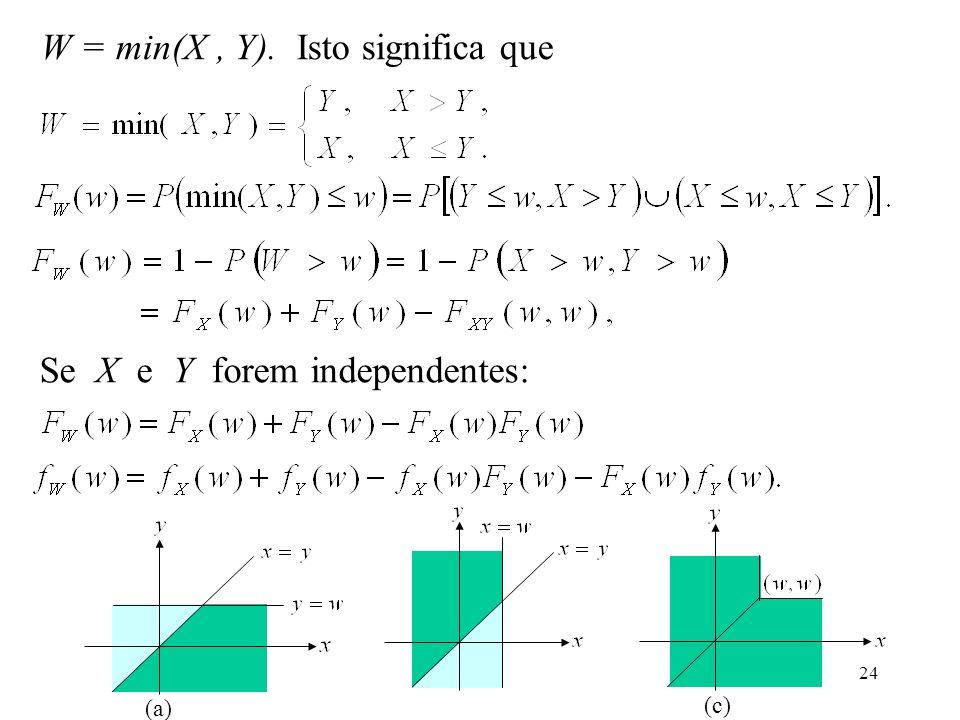 W = min(X , Y). Isto significa que