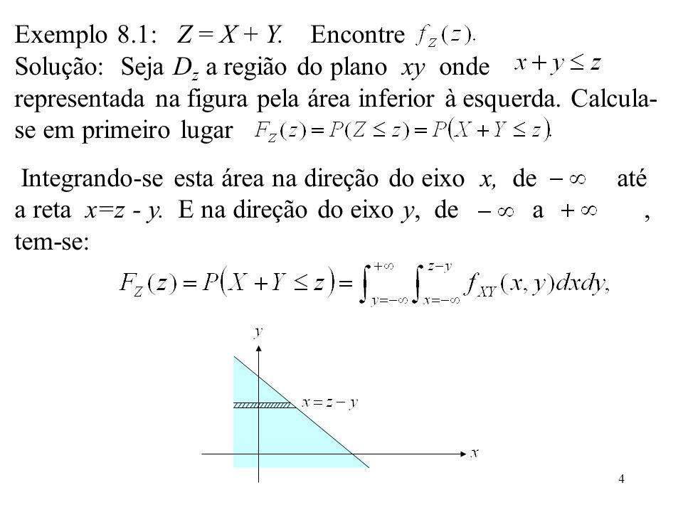 Exemplo 8.1: Z = X + Y. Encontre Solução: Seja Dz a região do plano xy onde representada na figura pela área inferior à esquerda. Calcula-se em primeiro lugar