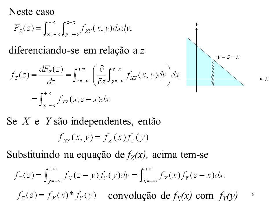 convolução de fX(x) com fY(y)