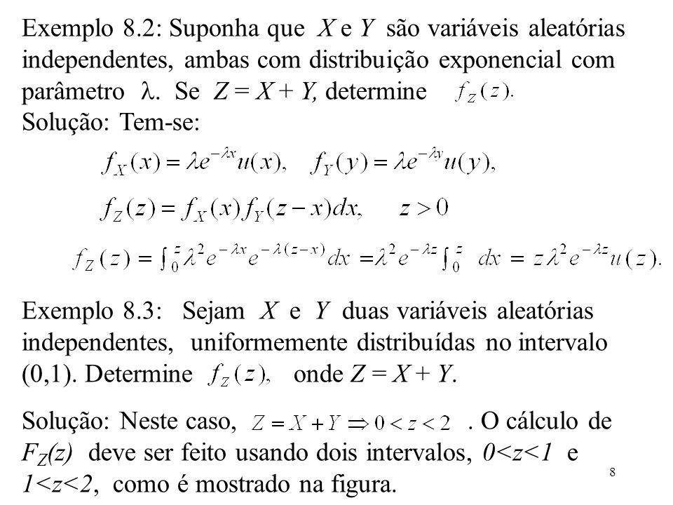 Exemplo 8.2: Suponha que X e Y são variáveis aleatórias independentes, ambas com distribuição exponencial com parâmetro . Se Z = X + Y, determine Solução: Tem-se: