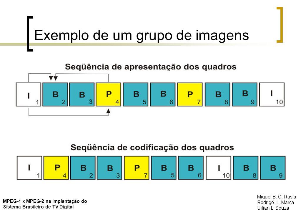 Exemplo de um grupo de imagens