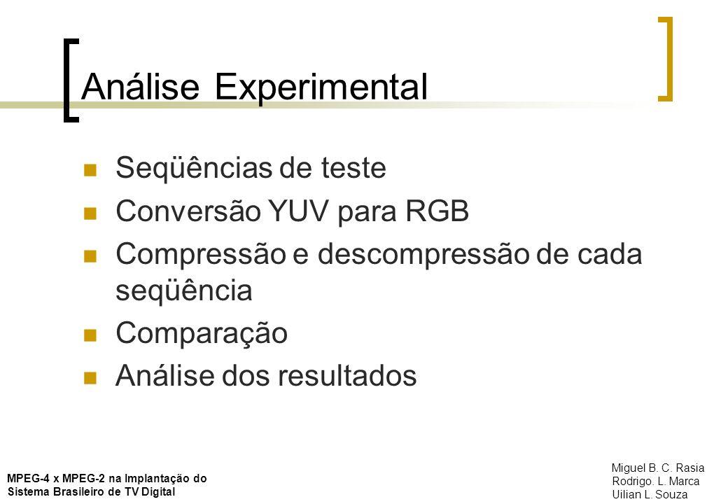 Análise Experimental Seqüências de teste Conversão YUV para RGB