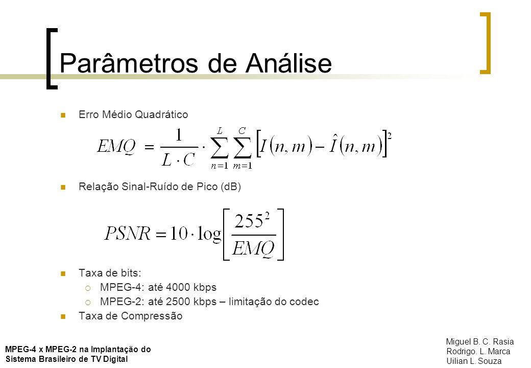 Parâmetros de Análise Erro Médio Quadrático