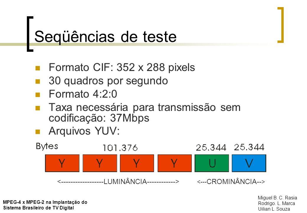 Seqüências de teste Formato CIF: 352 x 288 pixels