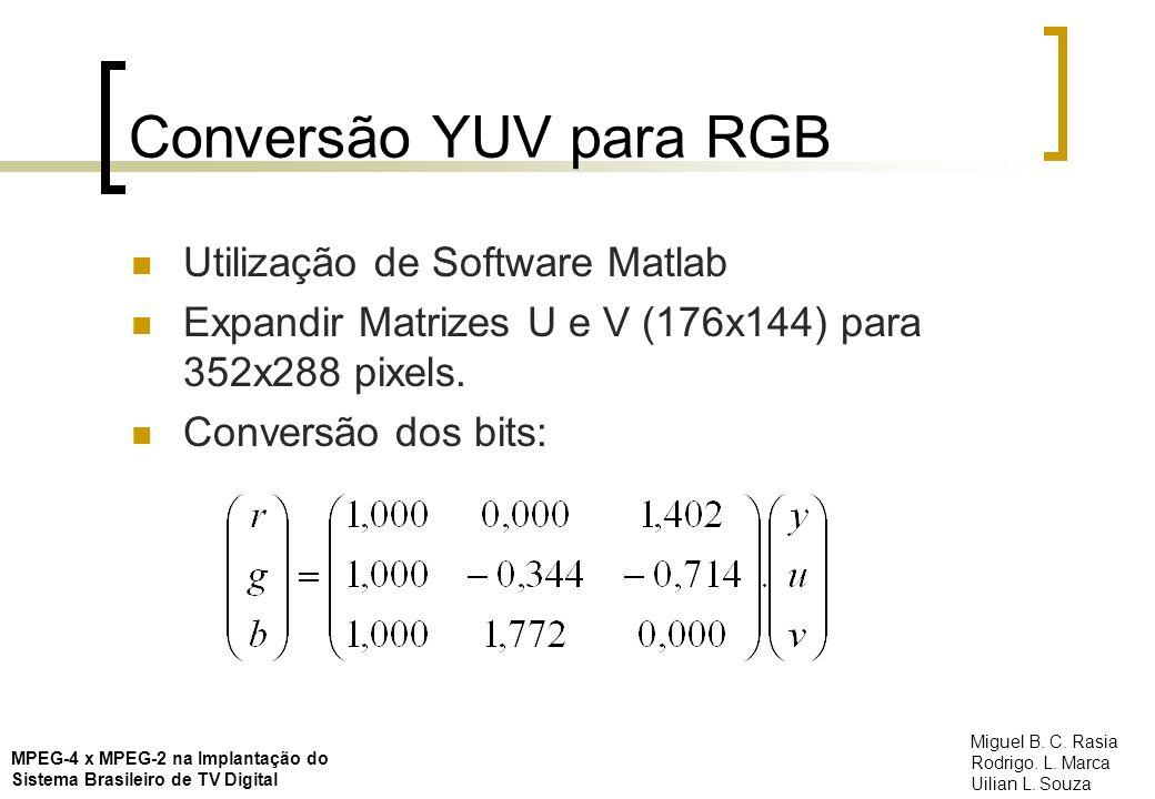 Conversão YUV para RGB Utilização de Software Matlab