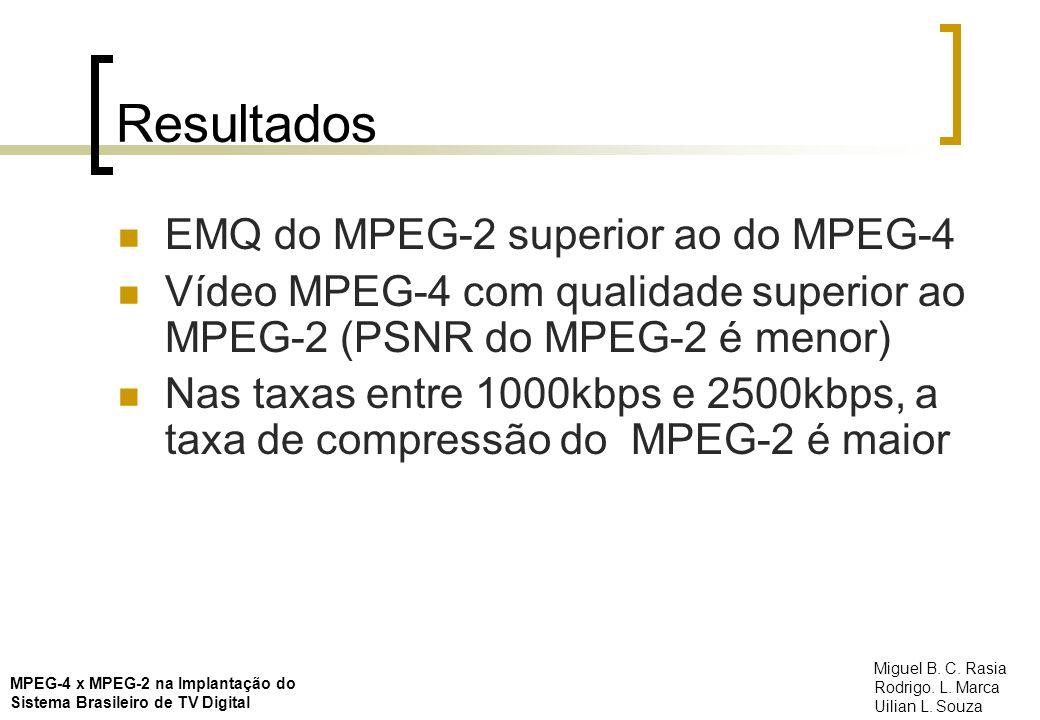Resultados EMQ do MPEG-2 superior ao do MPEG-4