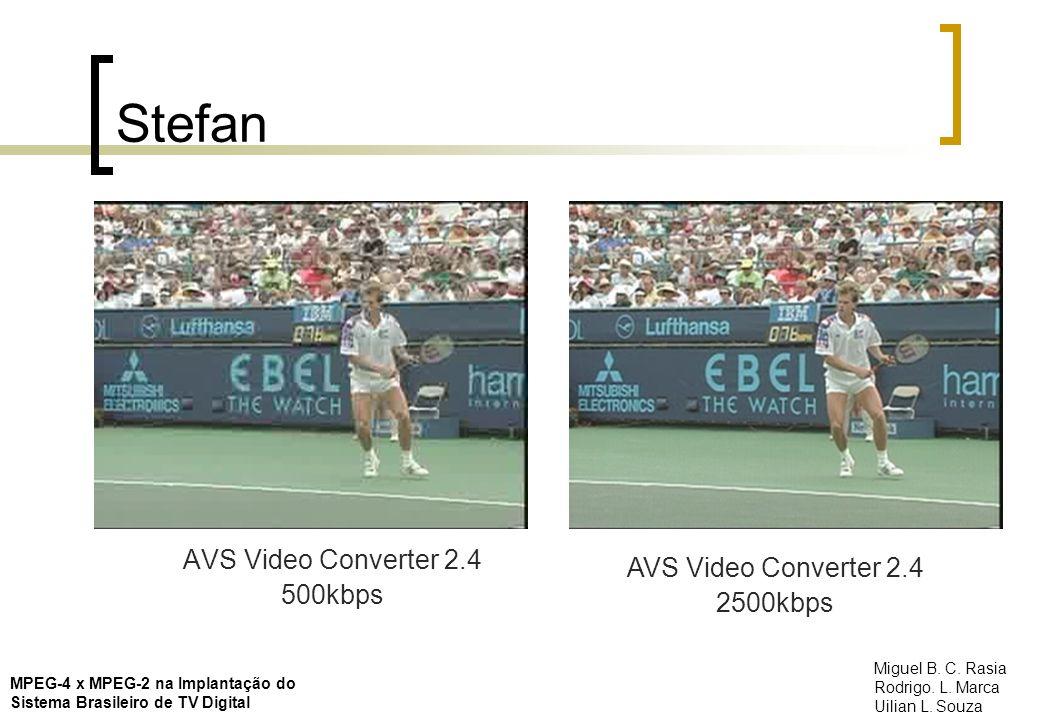 Stefan AVS Video Converter 2.4 AVS Video Converter 2.4 500kbps