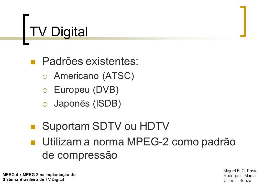 TV Digital Padrões existentes: Suportam SDTV ou HDTV