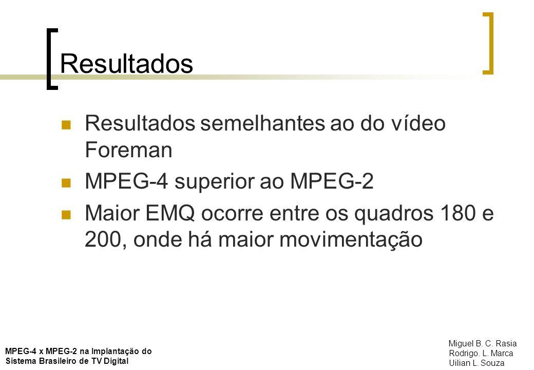 Resultados Resultados semelhantes ao do vídeo Foreman
