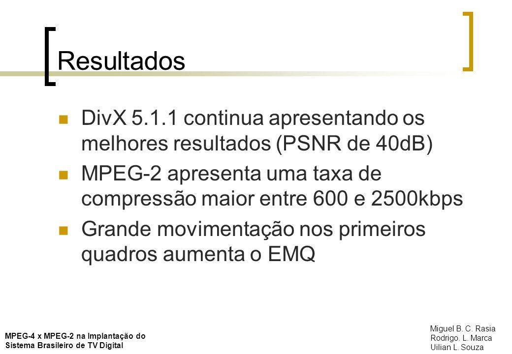 Resultados DivX 5.1.1 continua apresentando os melhores resultados (PSNR de 40dB) MPEG-2 apresenta uma taxa de compressão maior entre 600 e 2500kbps.