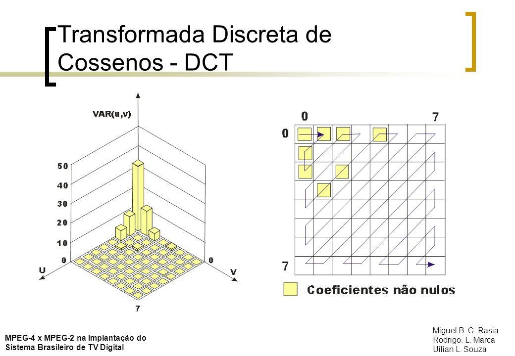 Transformada Discreta de Cossenos - DCT