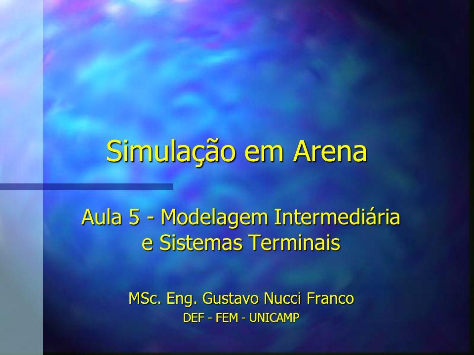 Simulação em Arena Aula 5 - Modelagem Intermediária e Sistemas Terminais. MSc. Eng. Gustavo Nucci Franco.