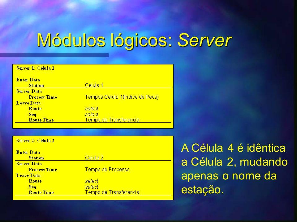 Módulos lógicos: Server