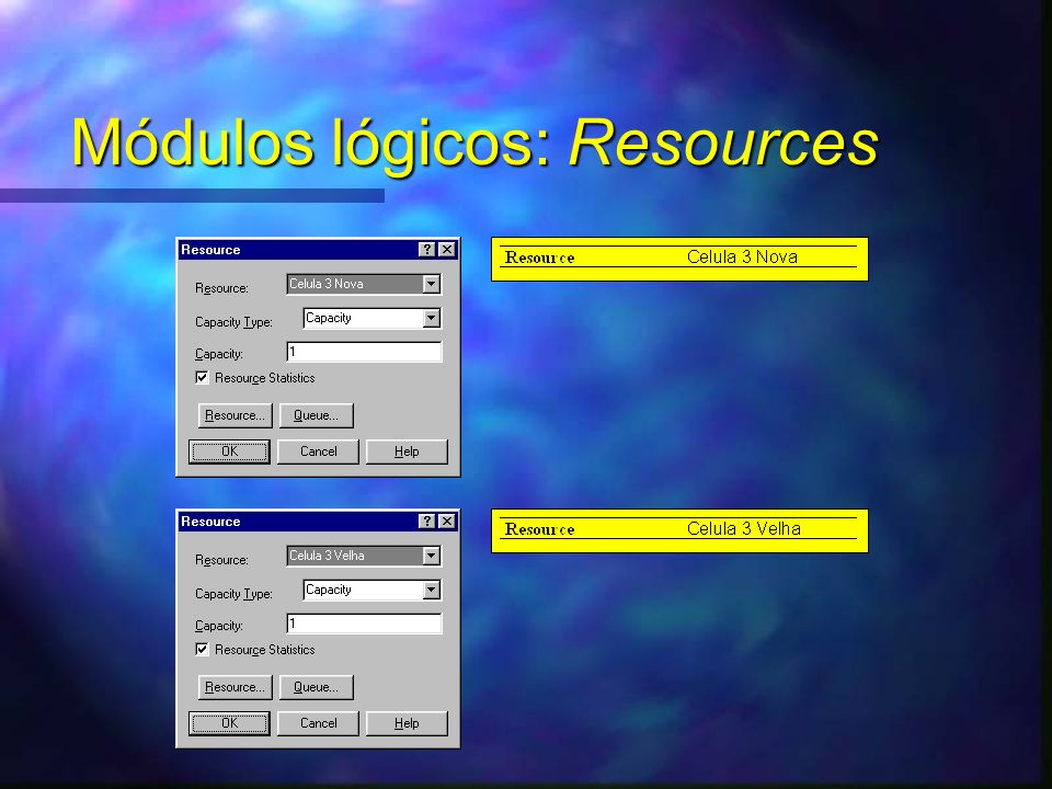 Módulos lógicos: Resources